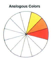 Analogous Color Schemes Are A Combination Of Three Colors Directly Next To Each Other On The Wheel With One Hue In Common For Example Yellow Orange